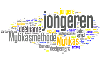 Wordle Mytikas - MKBA Mytikas methode